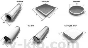 Фильтроэлементы плоские и цилиндрические для ГРП и ГРС